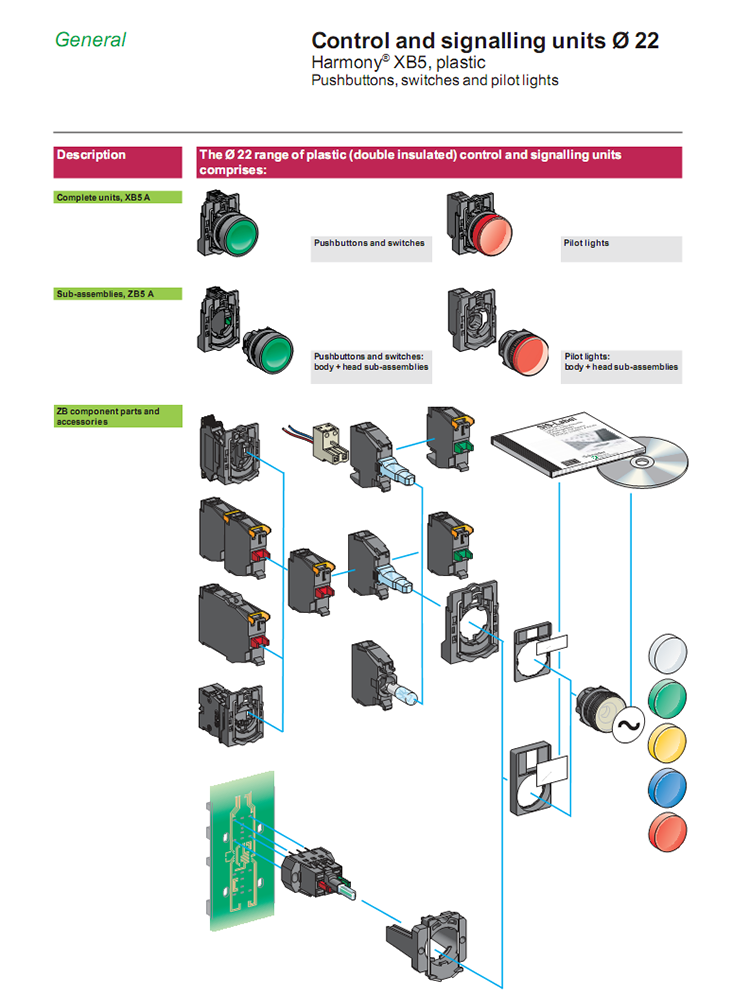 Harmony Xb5 Q Control Engineering ตัวแทนจำหน่าย สินค้า